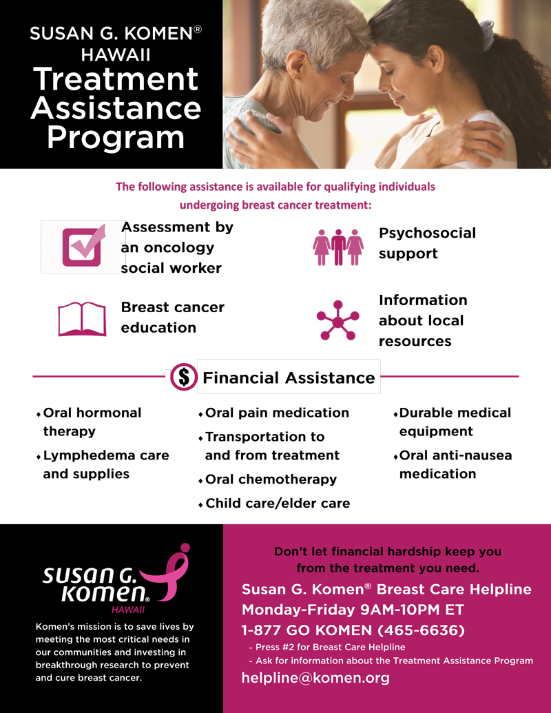 How to Apply for Grants | Susan G Komen® Hawaii